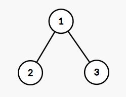 D. Tree Array Codeforces Solution