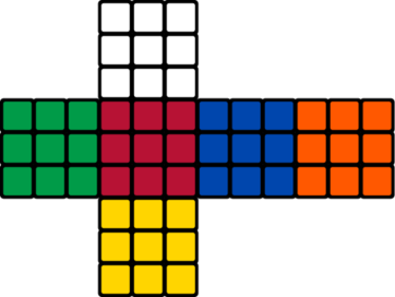 Rubik's Cube Coloring (easy version) solution Codeforces